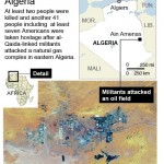41 con tin bị phiến quân Hồi giáo bắt giữ tại Algeria