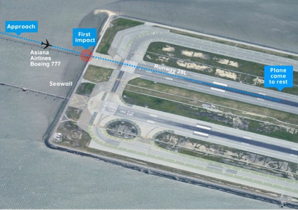 130706-asiana-airlines-crashed-sfo-23