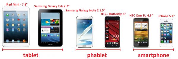 phablet1