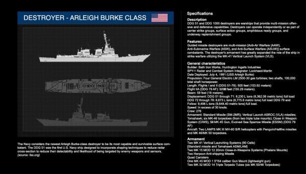 syria-crisis-us-destroyer-arleigh-burke-class