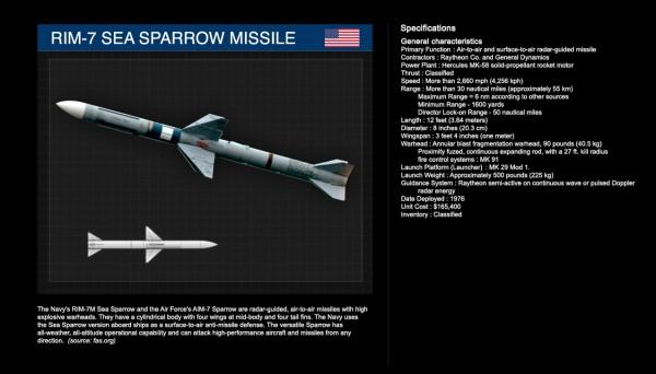 syria-crisis-us-missile-sea-sparrow