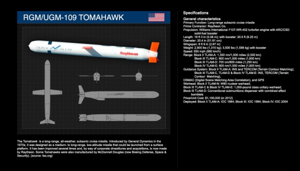 syria-crisis-us-missile-tomahawk-109