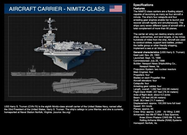 us-navy-nimitz-carrier