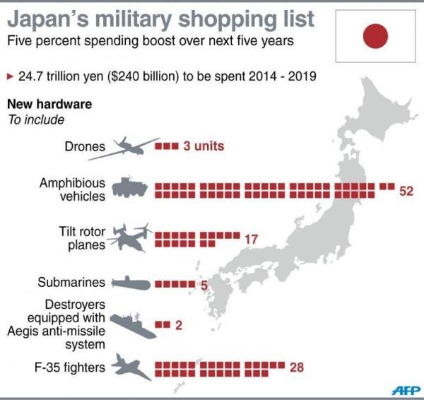 japan-arm-new-buy
