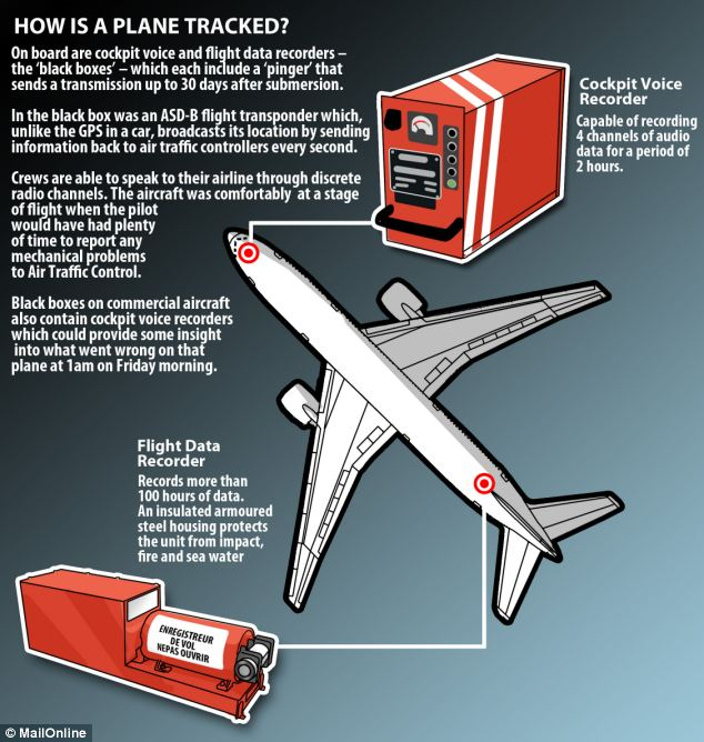 140308-mh370-missing-blackboxes