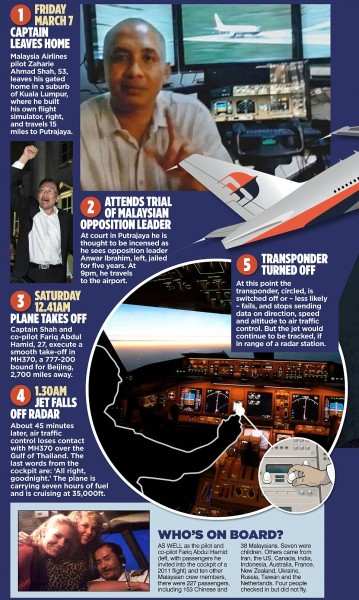 140308-missing-mh370-malaysia-pilot