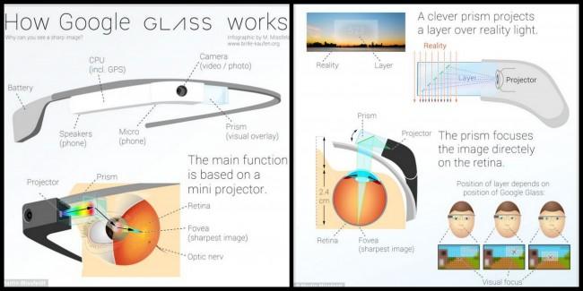 google-glass-working