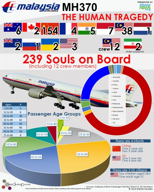 the-human-cost-of-mh370
