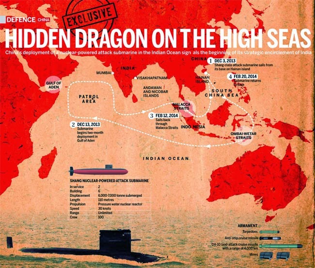 china-submarine-indian-ocean-pacific