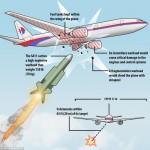 Phải chăng đây là hung khí trong tội ác MH17?