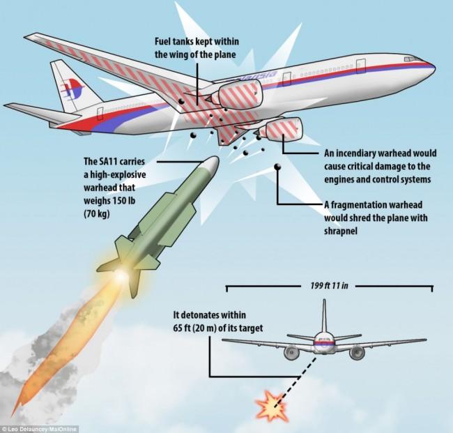 140717-buk-missile-system-02