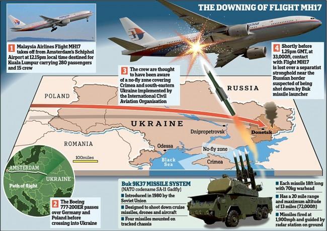 140717-flight-mh17-shut-down-ukraine-33