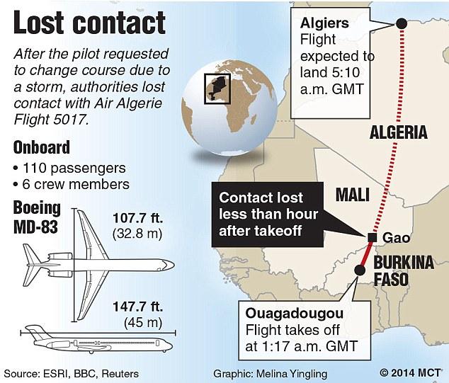 Air Algerie plane missing