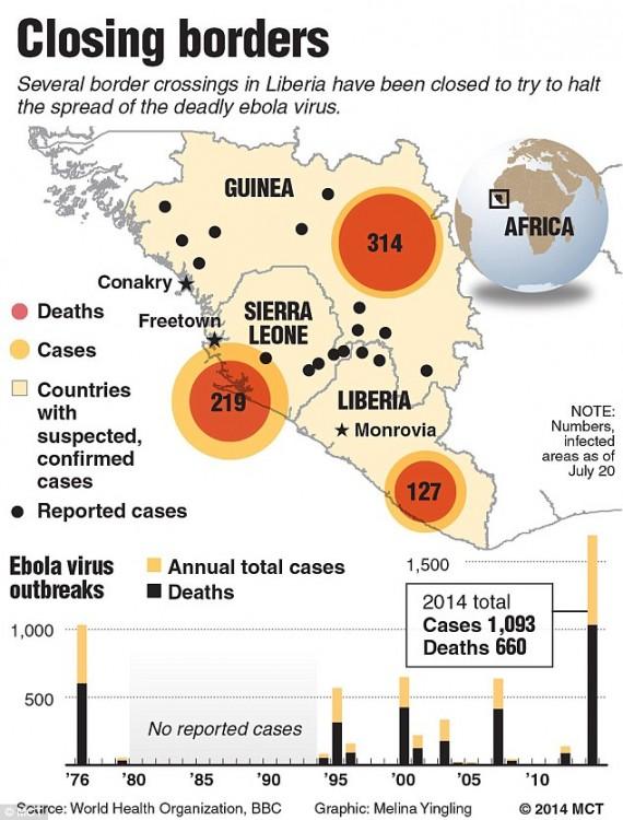 140730-ebola-west-africa-deaths-2