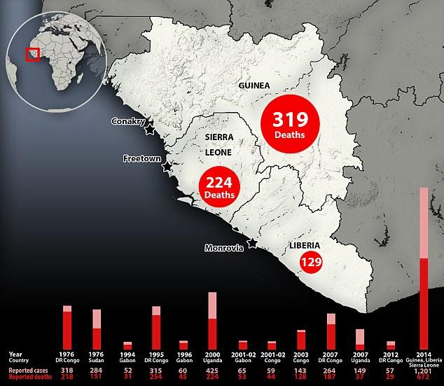 140730-ebola-west-africa-deaths