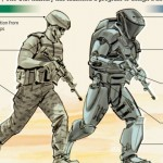 Những người lính Mỹ sẽ ra trận với phong cách… Hollywood