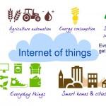 """Ba """"ông lớn"""" Intel, Samsung và Dell hợp lực hình thành chuẩn """"Internet cho vạn vật"""" mới"""