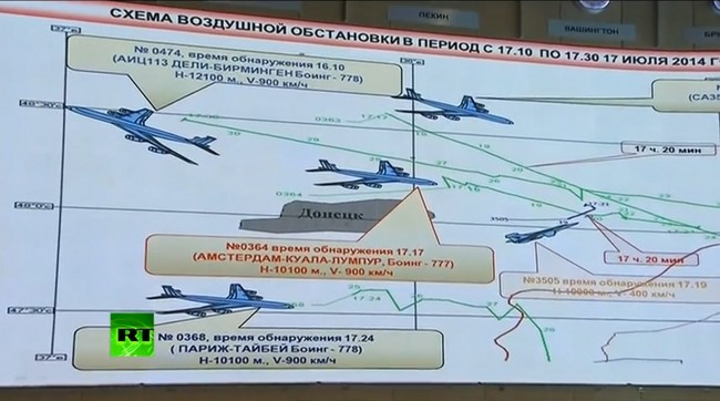 mh17-russia-map