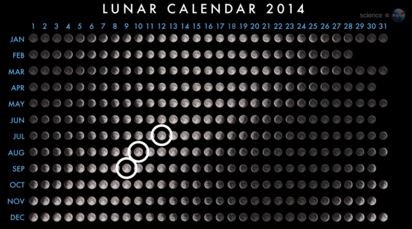 supermoon-calendar-2014