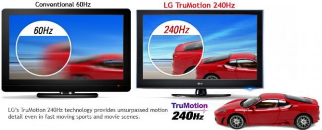 240Hz LCD TV Panel-2