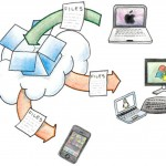 Dịch vụ đám mây Dropbox thu 10 USD một tháng cho dung lượng lưu trữ 1 terabyte