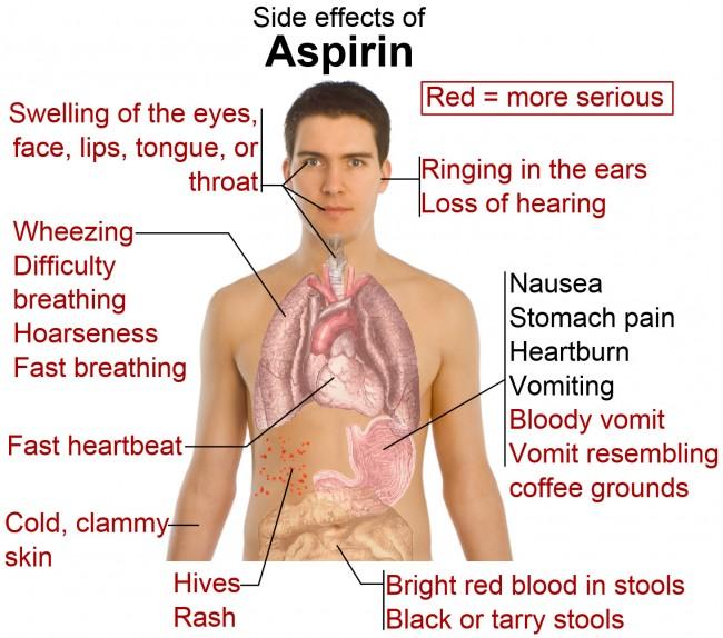 aspirin-overdose-02