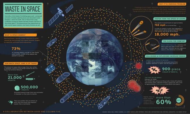 debris orbiting the Earth-02