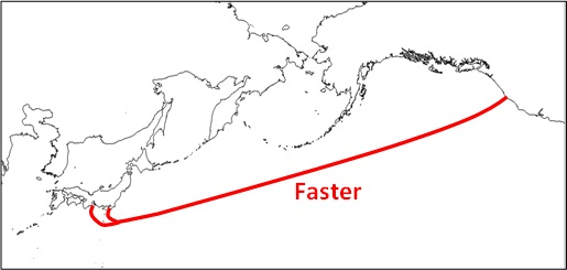 faster-cable