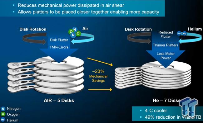 hdd-7-disks