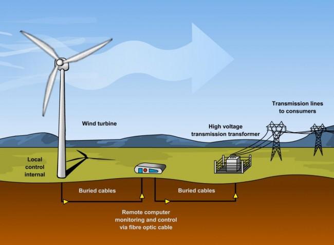 windfarm-02