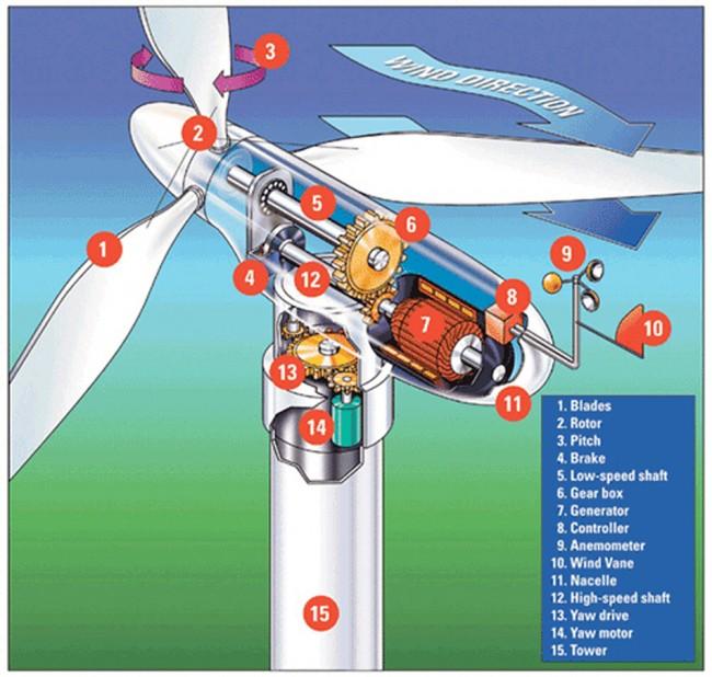 windfarm-04