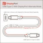 Chuẩn kết nối USB Type-C mới có thể truyền cả hình ảnh, âm thanh