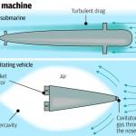 Thực hư chuyện Trung Quốc nghiên cứu phát triển tàu ngầm siêu thanh có tốc độ 3.600 dặm/giờ