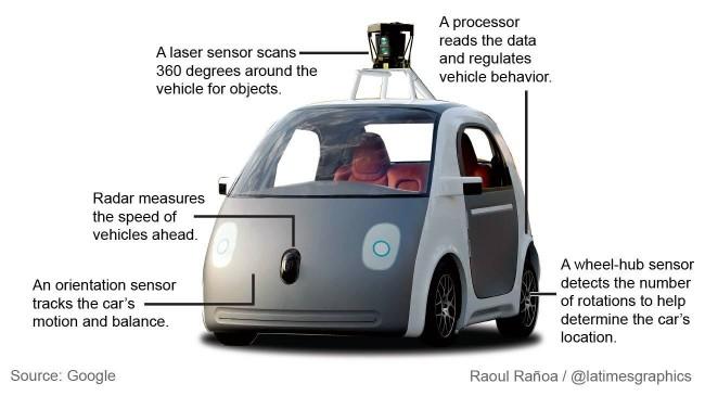 google-Self-Driving Cars-02