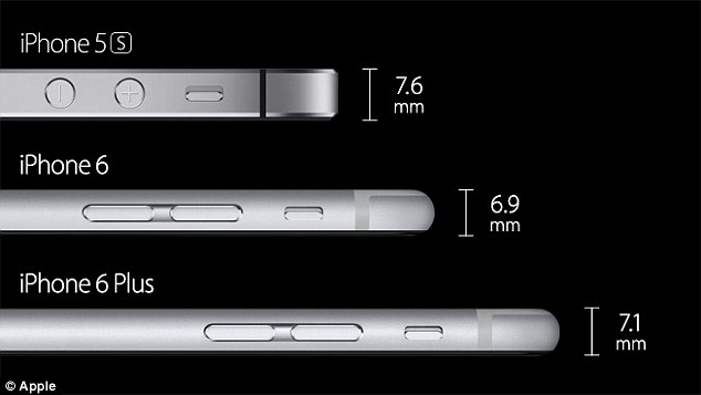iphone 6 iphone 5s thin