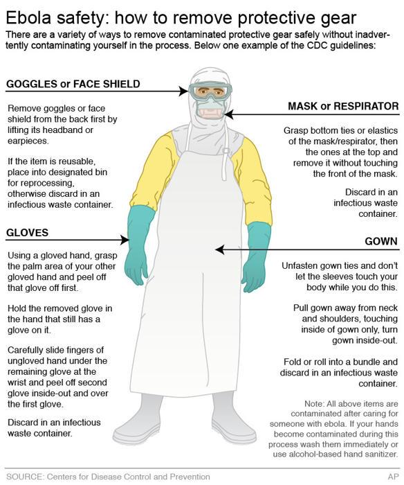 141016-ebola-us-gears-01