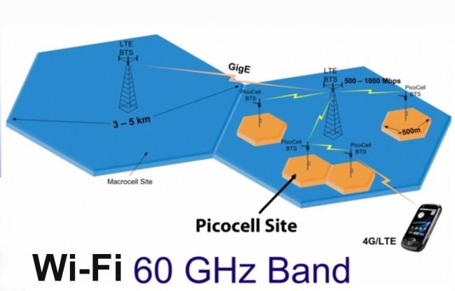 wi-fi-60ghz-01