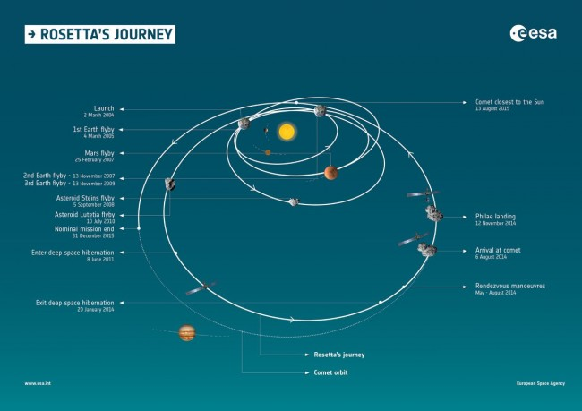 Rosetta_Philae_03