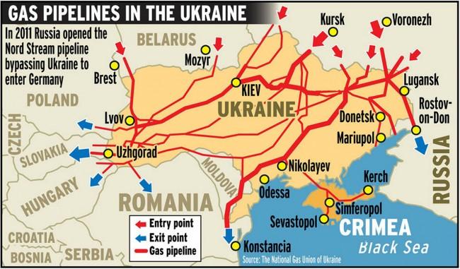 russia-gas-pipeline-nord-stream