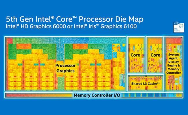 intel-core-5-gen-main