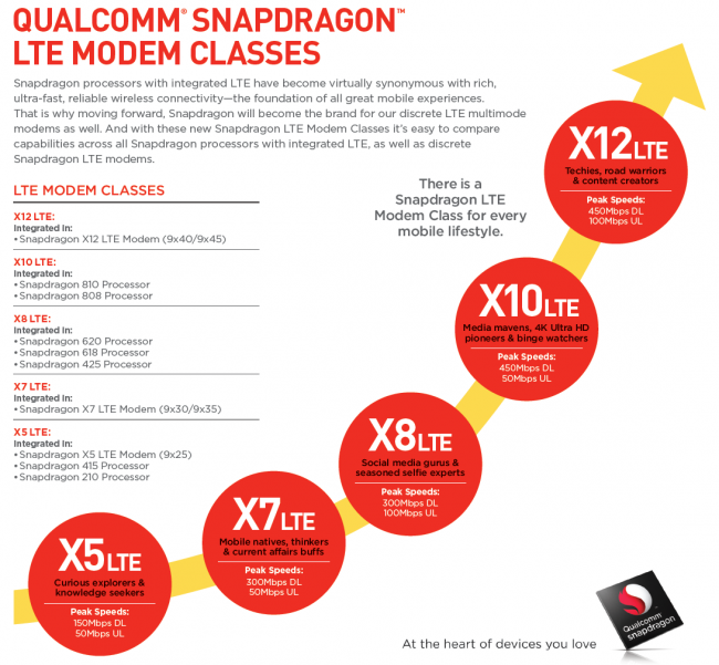qualcomm-x12-lte-modem-01