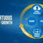 Vòng phát triển mới của Intel tại COMPUTEX TAIPEI 2016