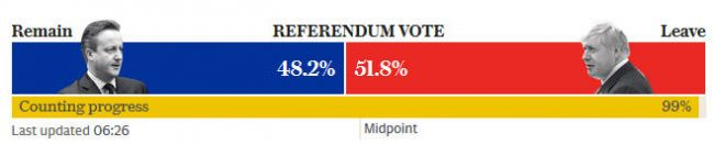 160624-uk-referendum-02