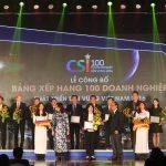 Digiworld đón nhận 2 giải thưởng Doanh nghiệp phát triển bền vững và Thương hiệu hàng đầu Việt Nam