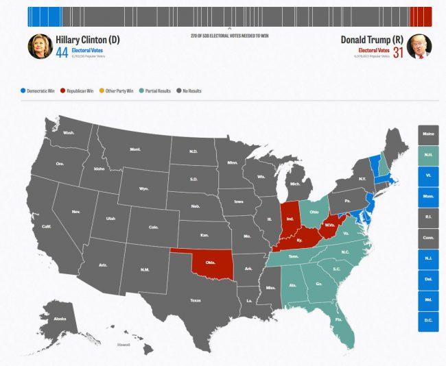 161108-us-president-election-result-02
