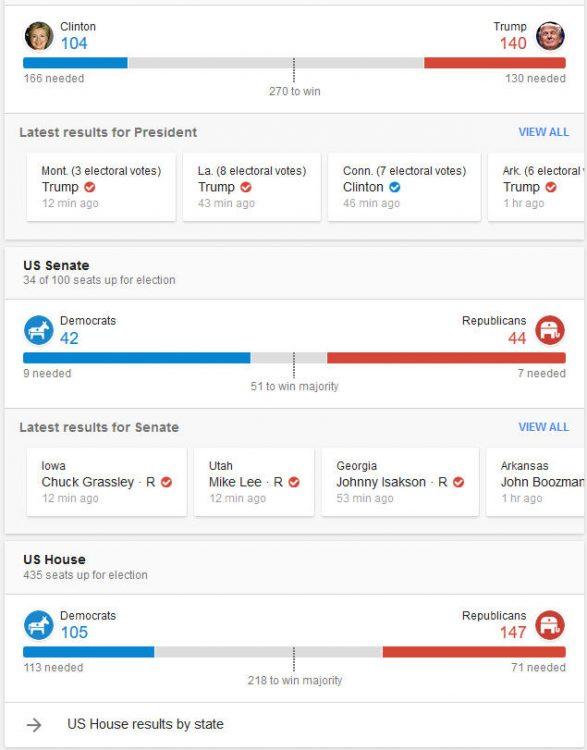 161108-us-president-election-result-10b