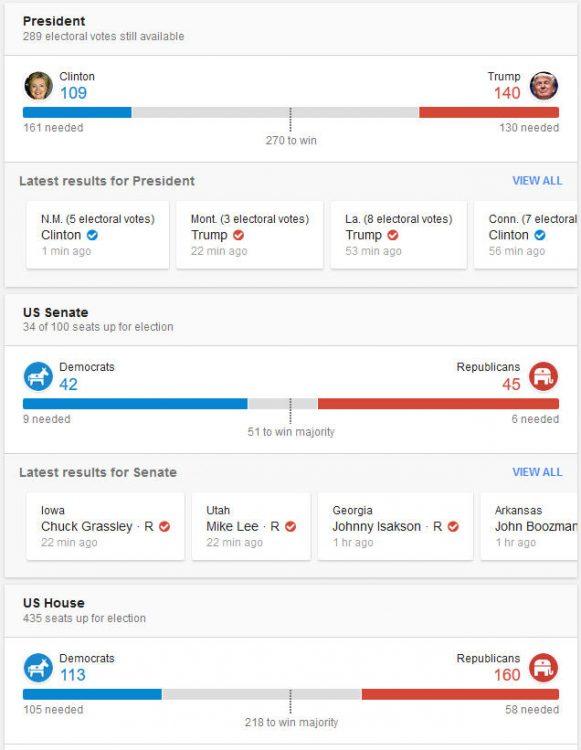 161108-us-president-election-result-11b