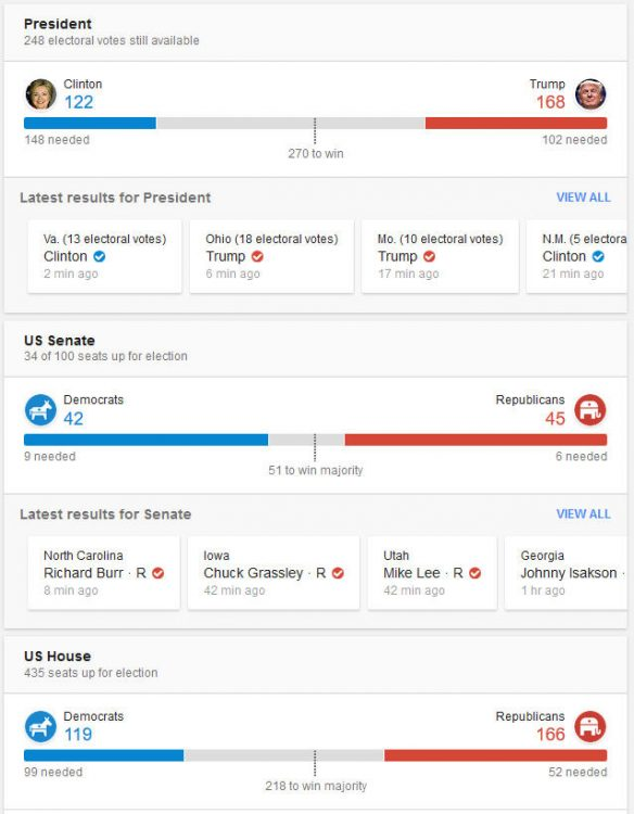 161108-us-president-election-result-13b