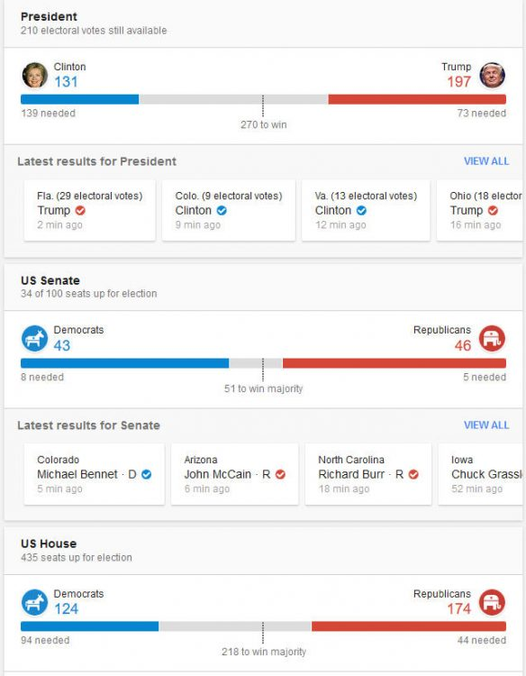 161108-us-president-election-result-15b