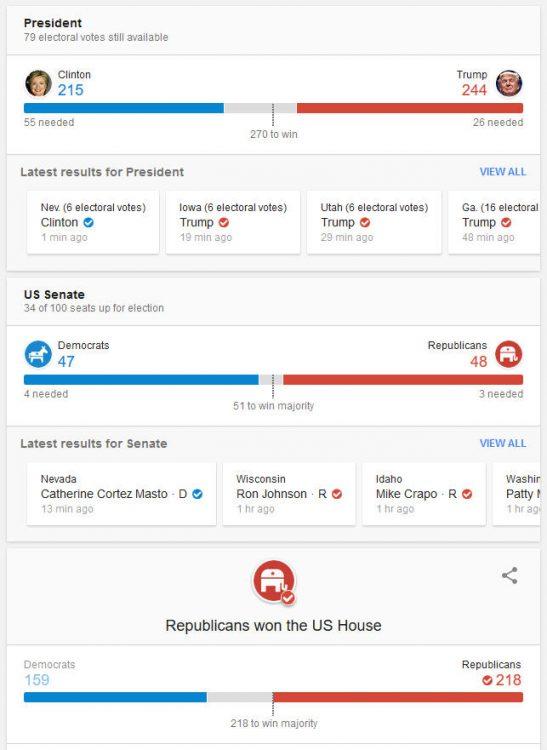 161108-us-president-election-result-22b
